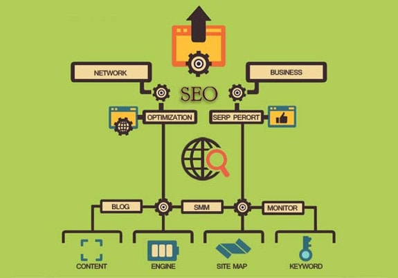 dedicated seo experts in india