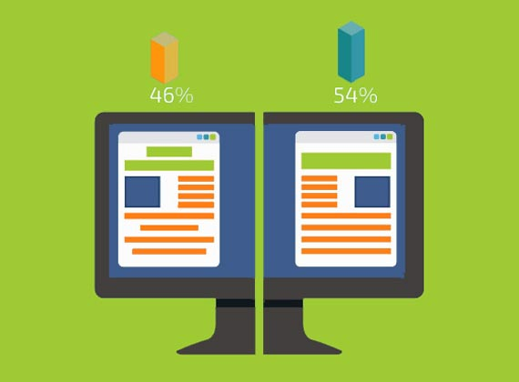 A/B Testing Services in India