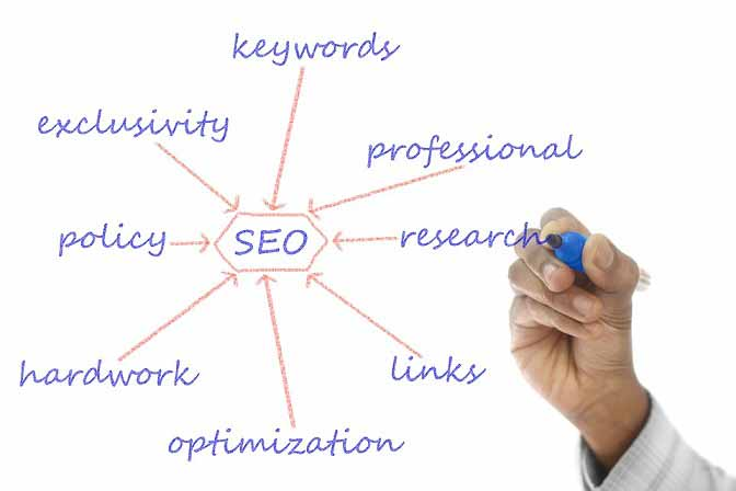 seo solutions for brands