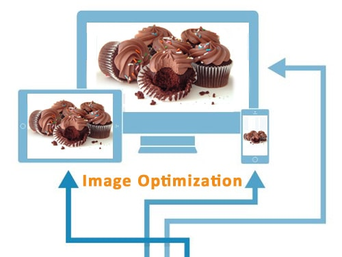 Optimize Your Social Media Posts - Optimize Images