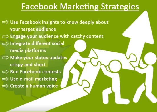 7-Well-Tested-Facebook-Marketing-Strategies