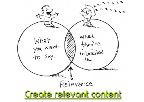 SEO-Tips-to-Maintain-SEO-Ranking-Create-relevant-content