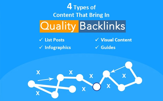 4-Types-of-Content-that-attracts-quality-backlinks