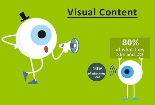 4-Types-of-Content-that-attracts-quality-backlinks-Visual-Content