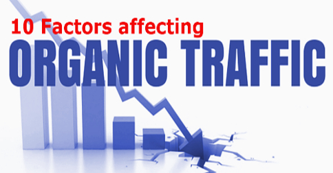 10 factors affecting organic traffic