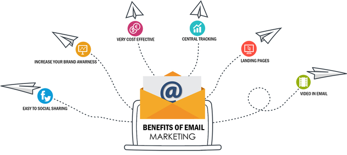 Benefits of email marketing