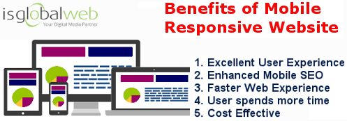 benefits of mobile responsive website