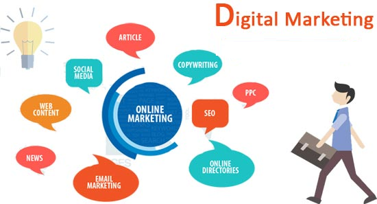 Digital Marketing benefits  to Grow Your Business